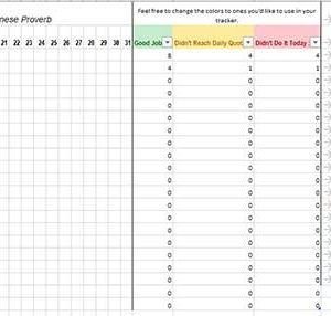 Use this Habit Tracker Template To Reach Your Goals